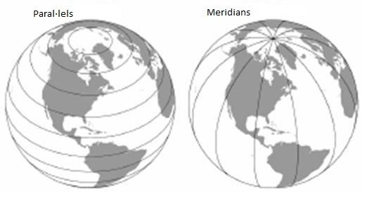 Paral·les_i_meridians