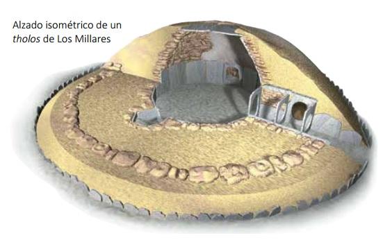 losmillares02